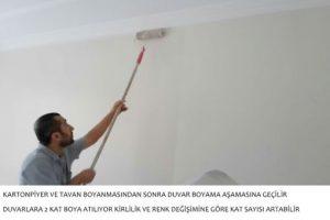 Duvarlar Nasıl boyanır